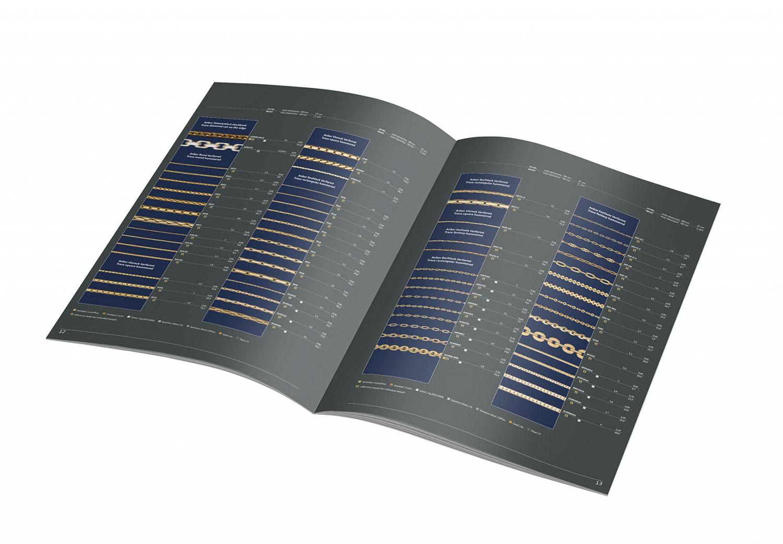 Fisma Katalog
